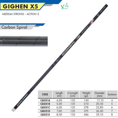 GIGHEN X5