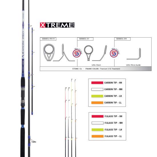 Araton Pro (70-300gr)