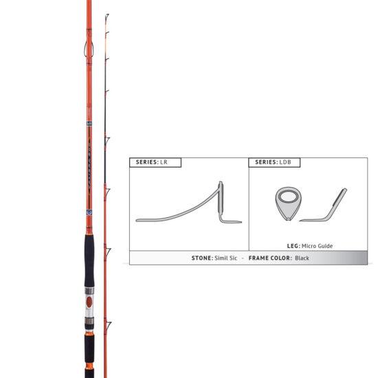 Calibra (70-300gr)
