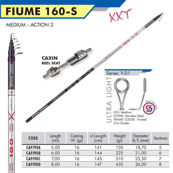 FIUME 160-S (16 g)